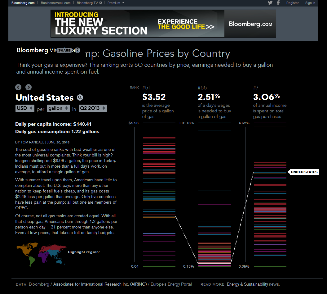 Bloomberg Gas Price Ranking.png
